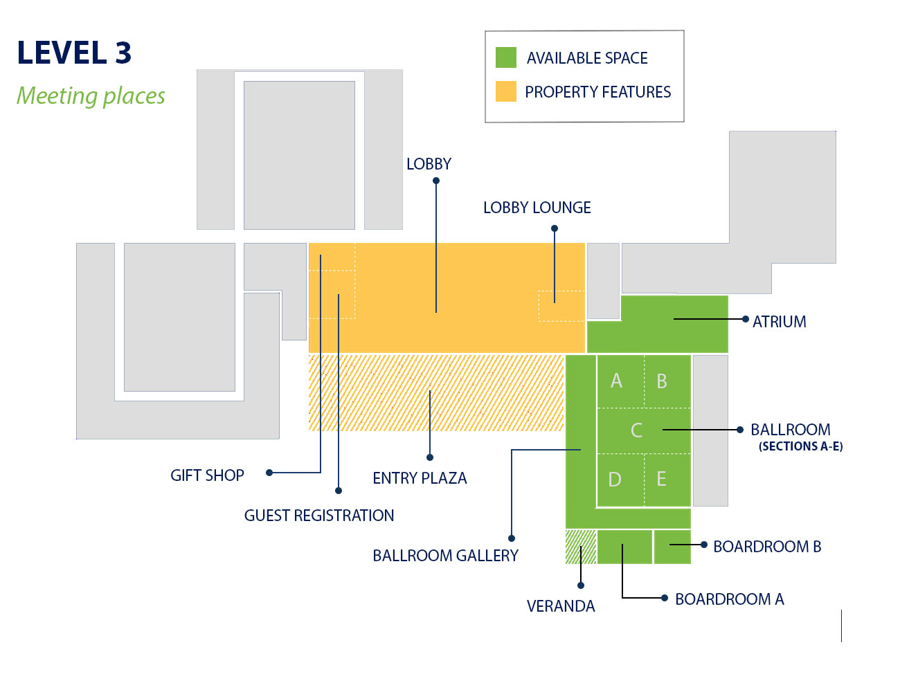 Level 3 meeting places with available space in green and property features in yellow